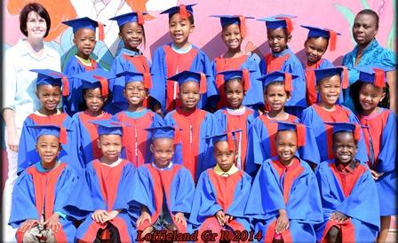 website grade r 2014